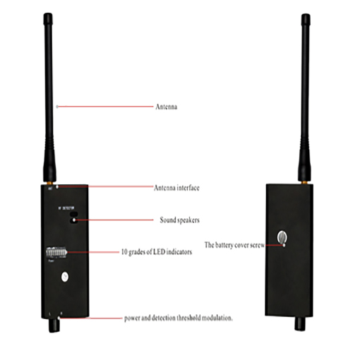All signal jammer - Wireless Tap Detector